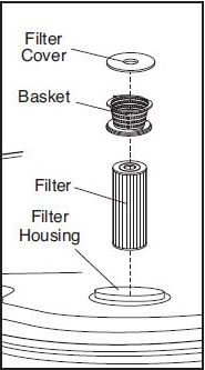 Filter Basket Cover